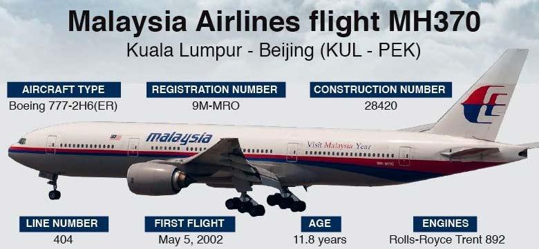 Семьи пассажиров малазийского Boeing-777 рейса MH370, пропавшего в Индийском океане