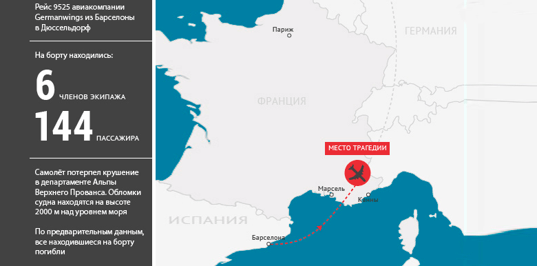 В результате авиакатастрофы лайнера А320 авиакомпании Germanwings в Альпах погибло 150 человек
