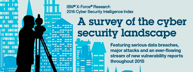 Отчет IBM «2016 Cyber Security Intelligence Index»