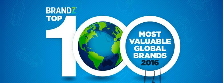 АХА вошла в ТОП-10 самых дорогих страховых брендов мира