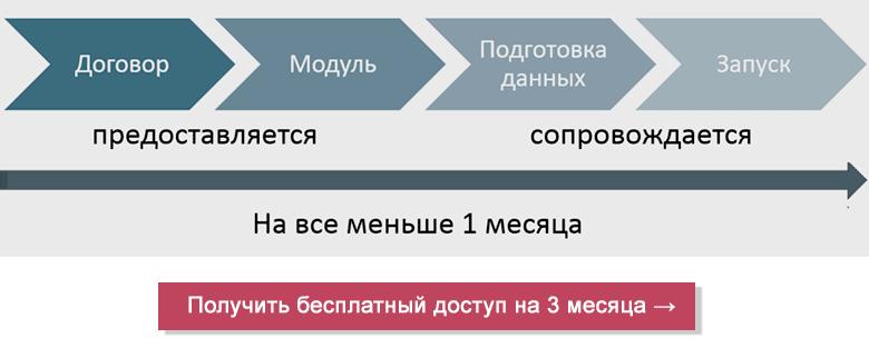 Как система обмена данными «Поиск» помогает украинским страховщикам выявлять недобросовестных клиентов?
