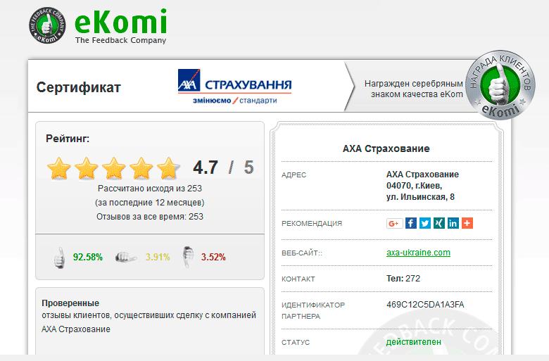 «АХА Страхование» первой в Украине запускает публичное размещение отзывов клиентов по КАСКО и ОСАГО