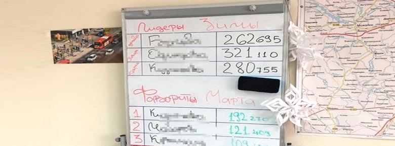 Сотрудники СБУ выявили страховщиков, которые незаконно страховали клиентов из России и аннексированного Крыма