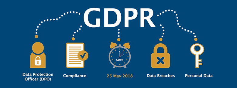 GDPR, General Data Protection Regulation
