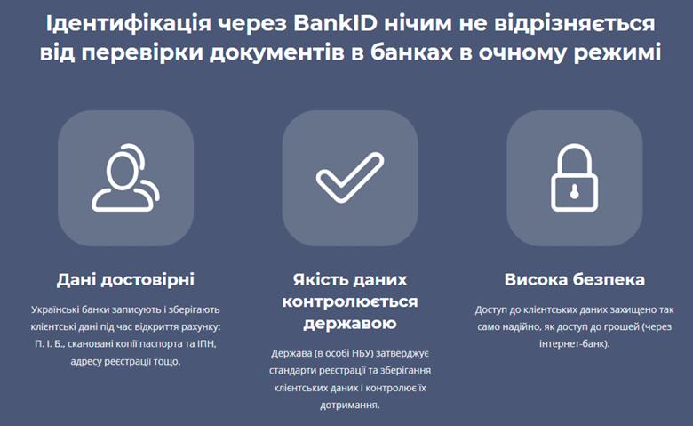 BankID НБУ