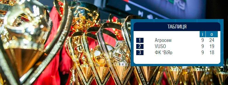 Футбольная команда страховой компании VUSO стала серебряным призером Лига Gold