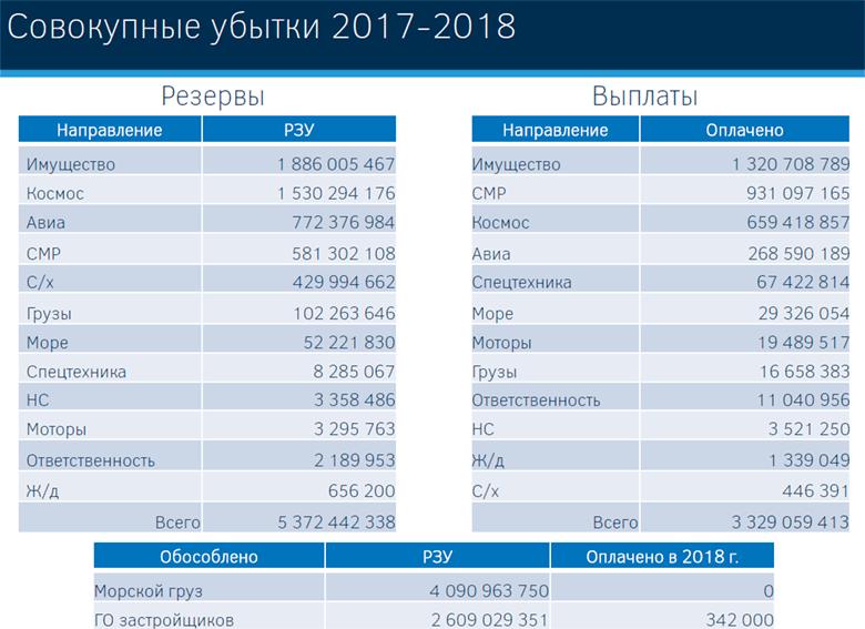 Российская Национальная Перестраховочная компания