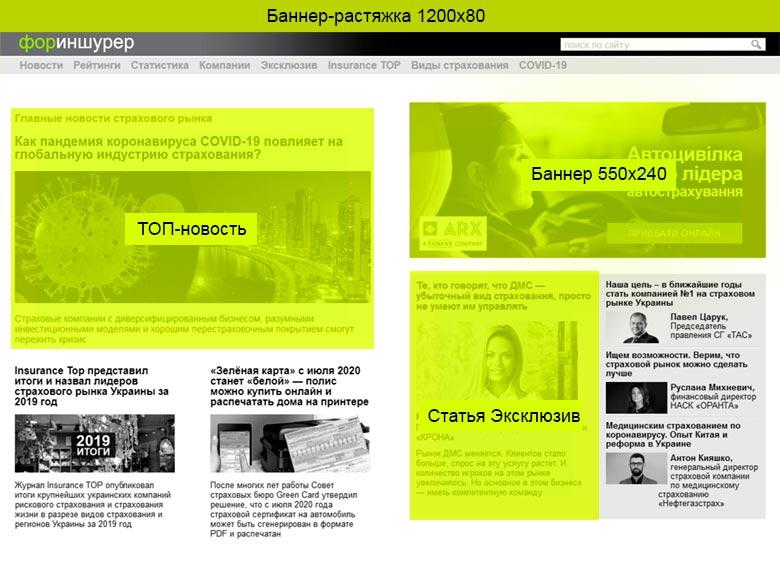 Рекламные площади главной страницы Фориншурера