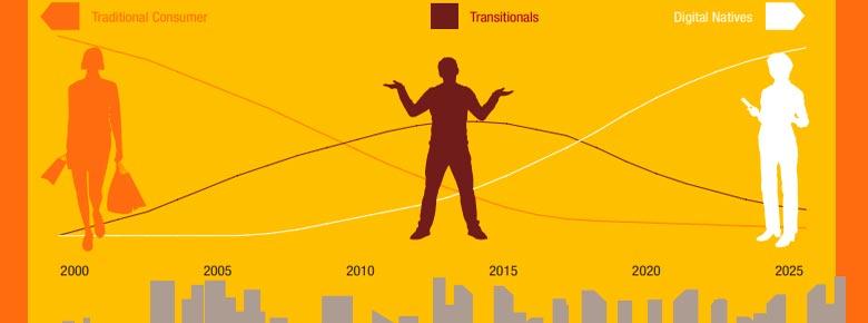 традиционные модели ведения бизнеса в страховой отрасли