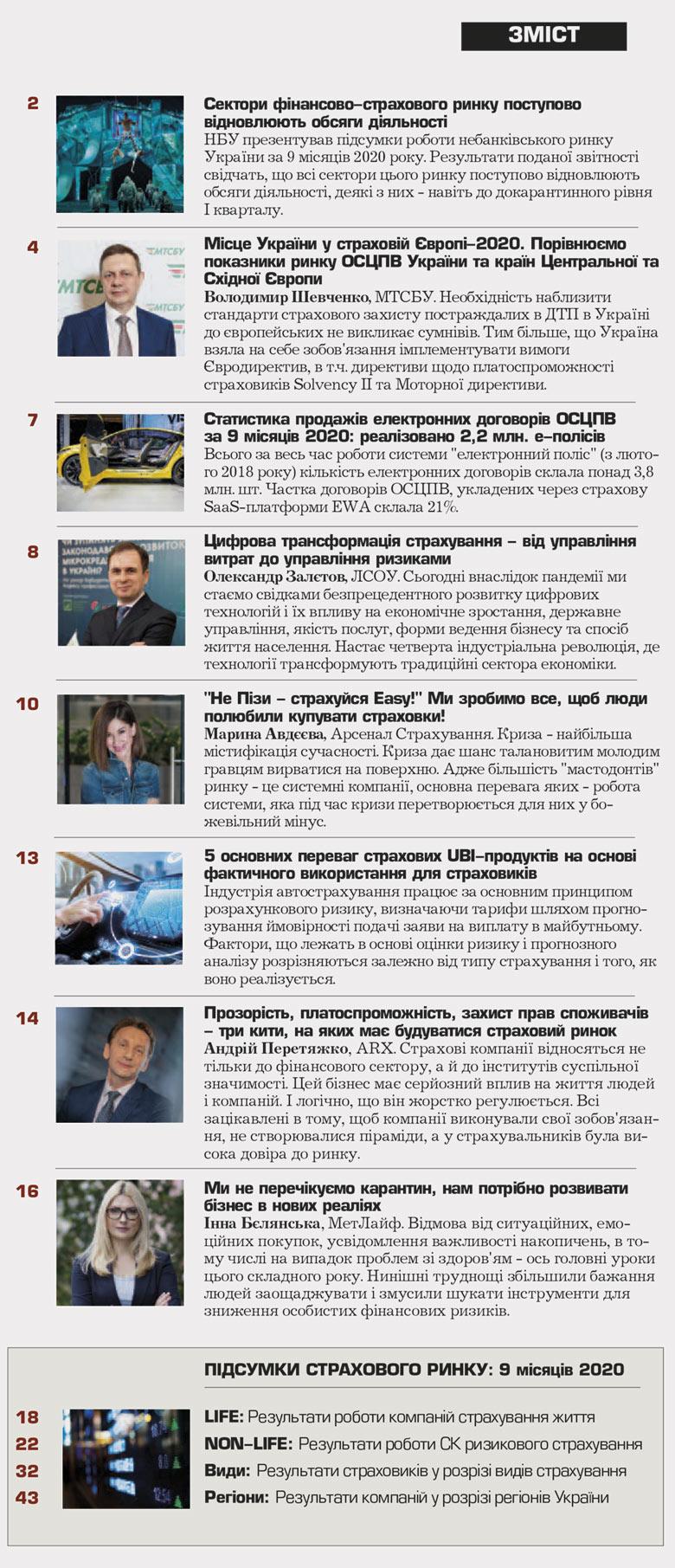 Журнал Insurance TOP №7(75)2020 - итоги страхового рынка Украины за 9 месяцев 2020 года