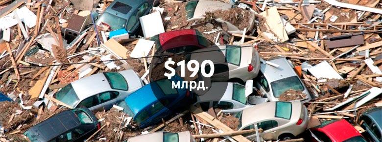 Экономический ущерб от стихийных бедствий в мире