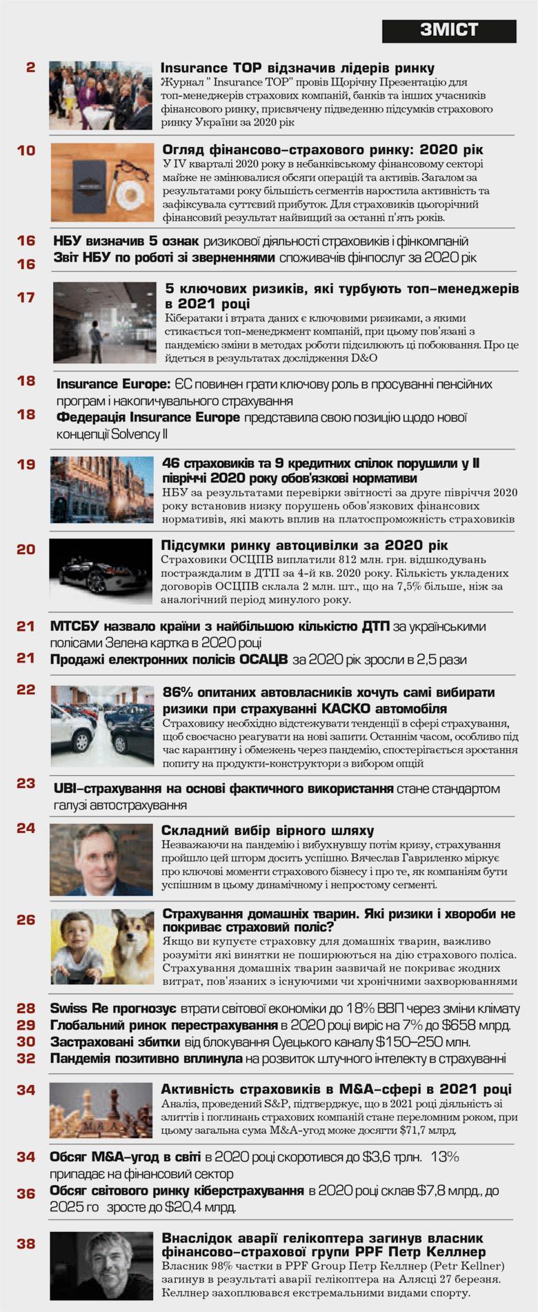 Журнал Insurance TOP №2(78)2021